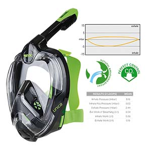 Seac Unica Full Face Snorkeling Mask