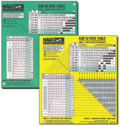Naui Plastic 36 Nitrox Dive Tables Education Materials